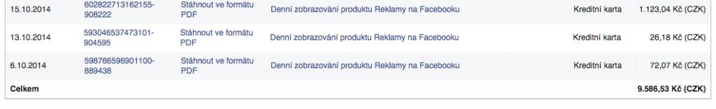 Jak prodat byt přes Facebook